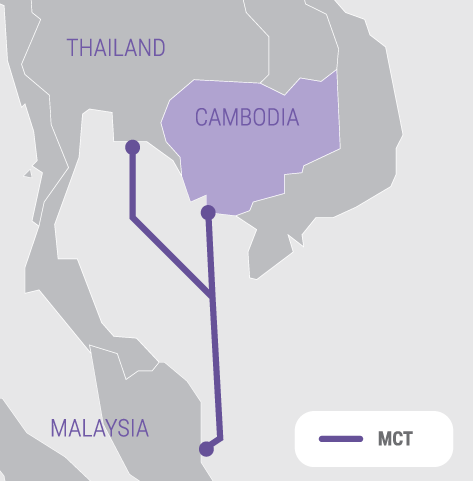 map-MCT